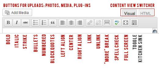 WordPress WYSIWYG Top Row